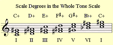 Augmented Chords based on the Whole Tone Scale