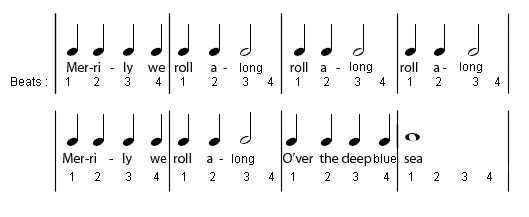 How to play Merrily We Roll along by piano notes