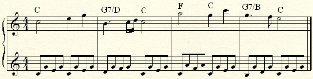 The opening of Mozart Sonata in C (k.545).