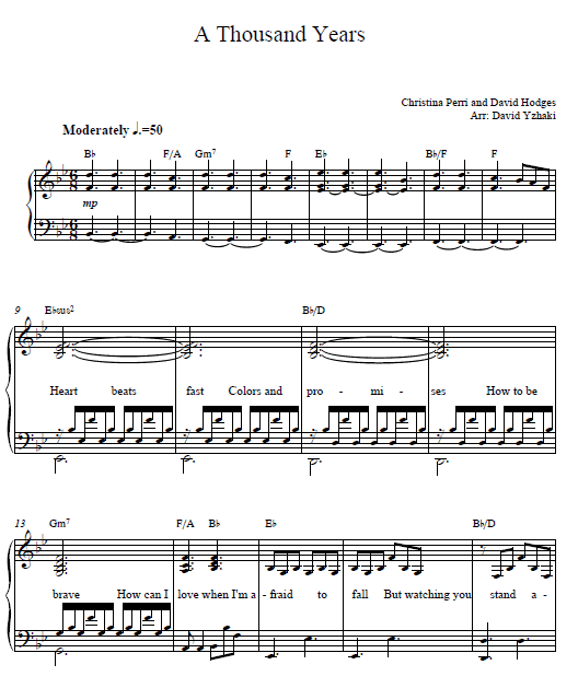 A Thousand Years Christina Perri piano sheet