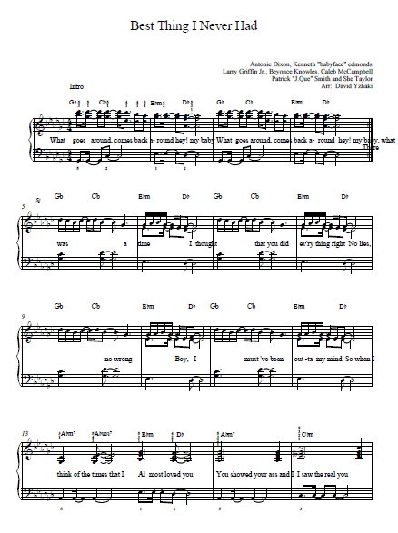 Best Thing I Never Had Beyonce Piano Tab