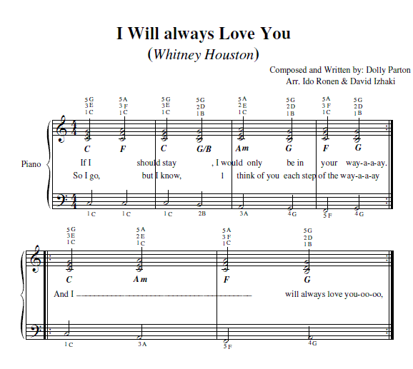 I Will Always Love You Piano Tab