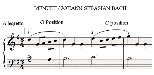 Jumping to a different hand position in menuet by Bach.