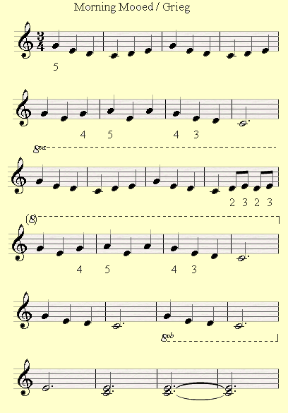 An example of an 8va sign in Morning Mood by Grieg