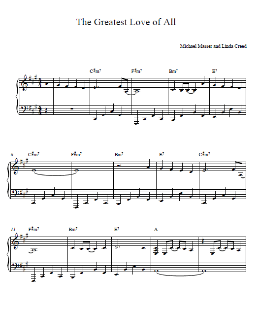 The Greatest Love of All Whitney Houston piano sheet