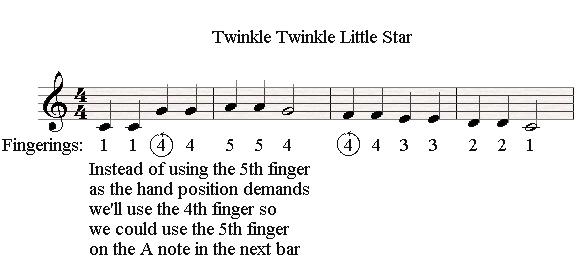 Streching finges in Twinkle, twinkle little star.